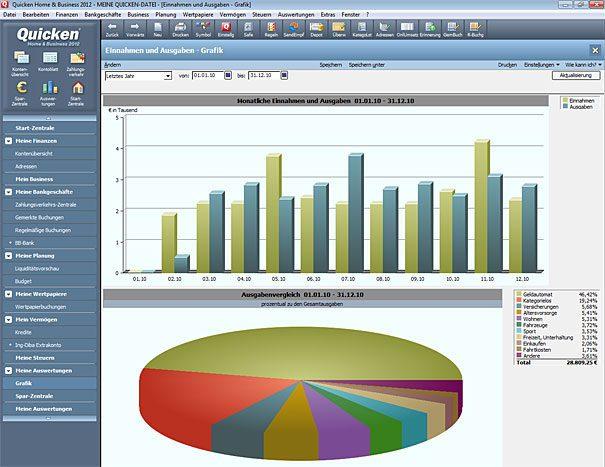 Software Quicken von Lexware