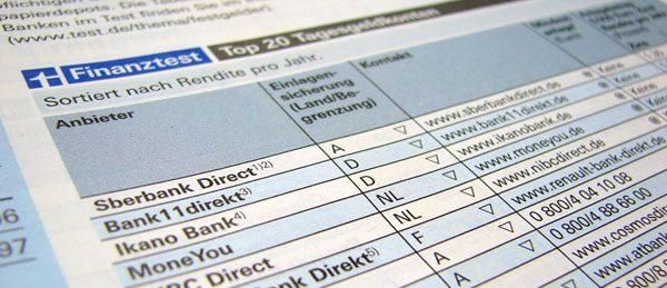 Einlagensicherung bei Tagesgeldkonten – So funktioniert das Absicherungssystem